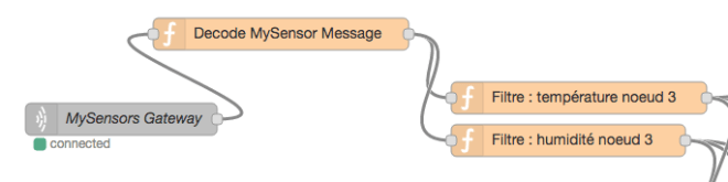 node-red dashboard connect mysensors gateway extract value