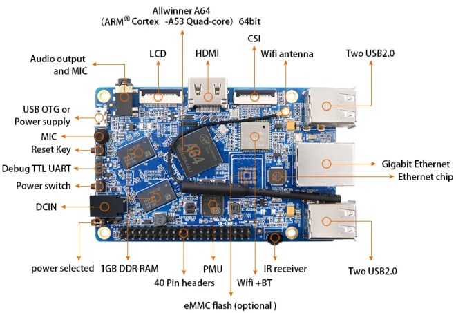 orange pi win cortex a53 bluetooth top view