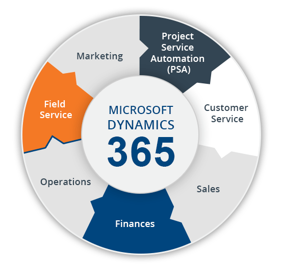 Best Enterprise Security Solutions