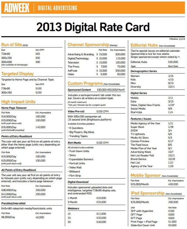 Build Online Rate Cards in 10 Steps
