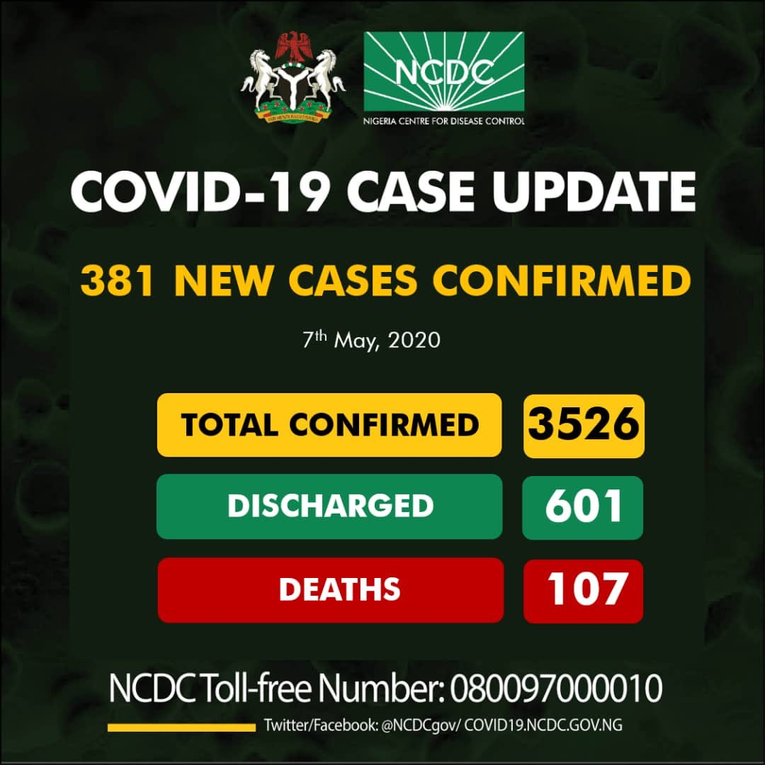 Nigeria  Covid 19 Update 7th May, 2020 By NCDC