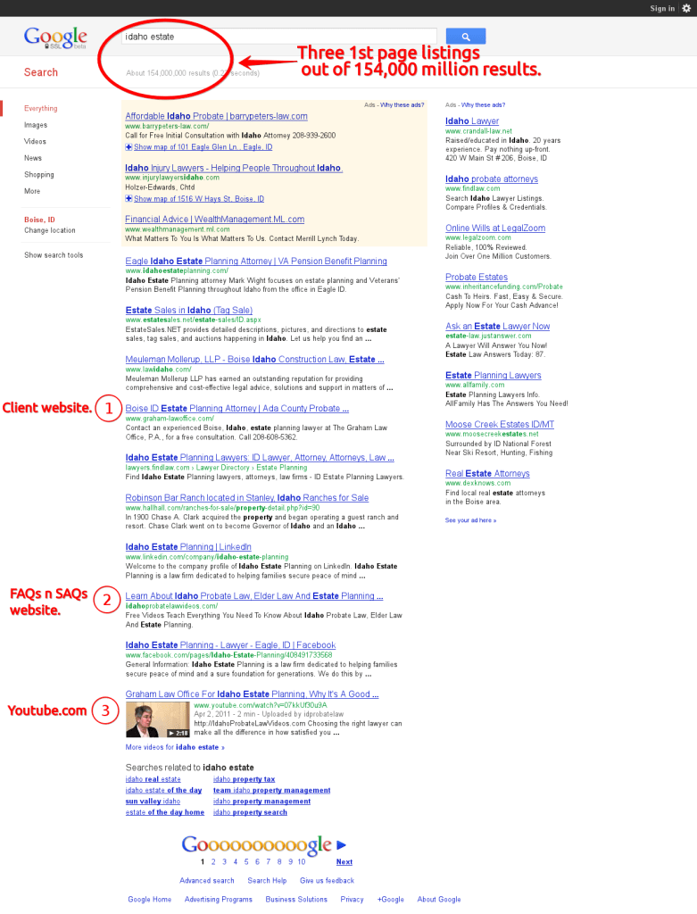 Three 1st page listings for idaho estate in google.