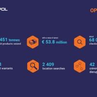 social-media-rezultate OPSON 2020