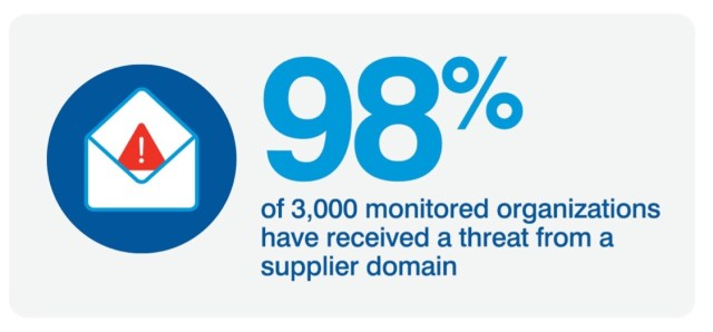 Threats from Domain Supplier