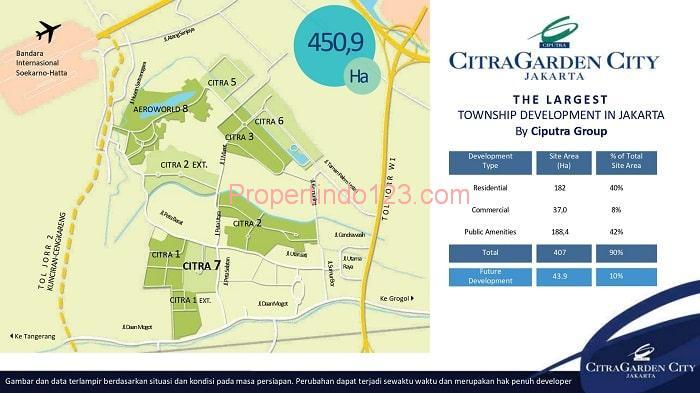 CitraGarden City Jakarta Barat - The Largest Township Development   Propertindo123.com