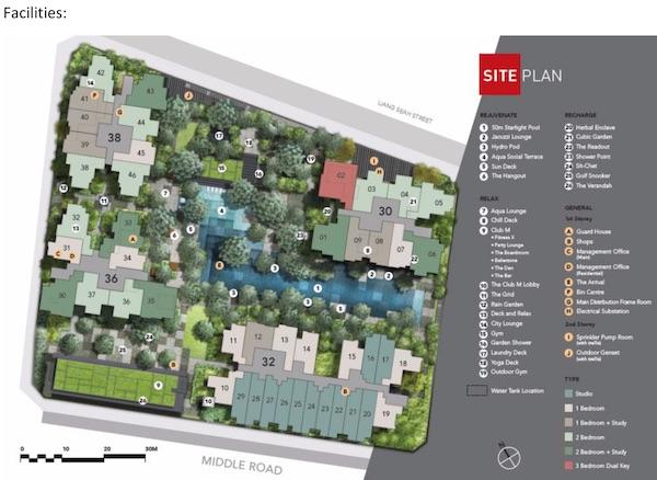 The M Condo Site Plan