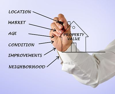 Property Tax Appeal Course For Residential & Commercial Consulting  Image of 123rf opt%20property%20valuse%20400%20x%20329%2018.4KB
