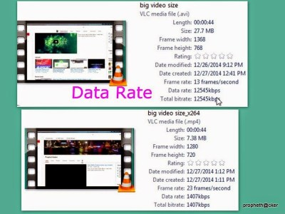 video rate