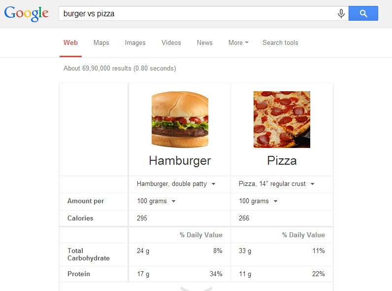 google-compare-foods