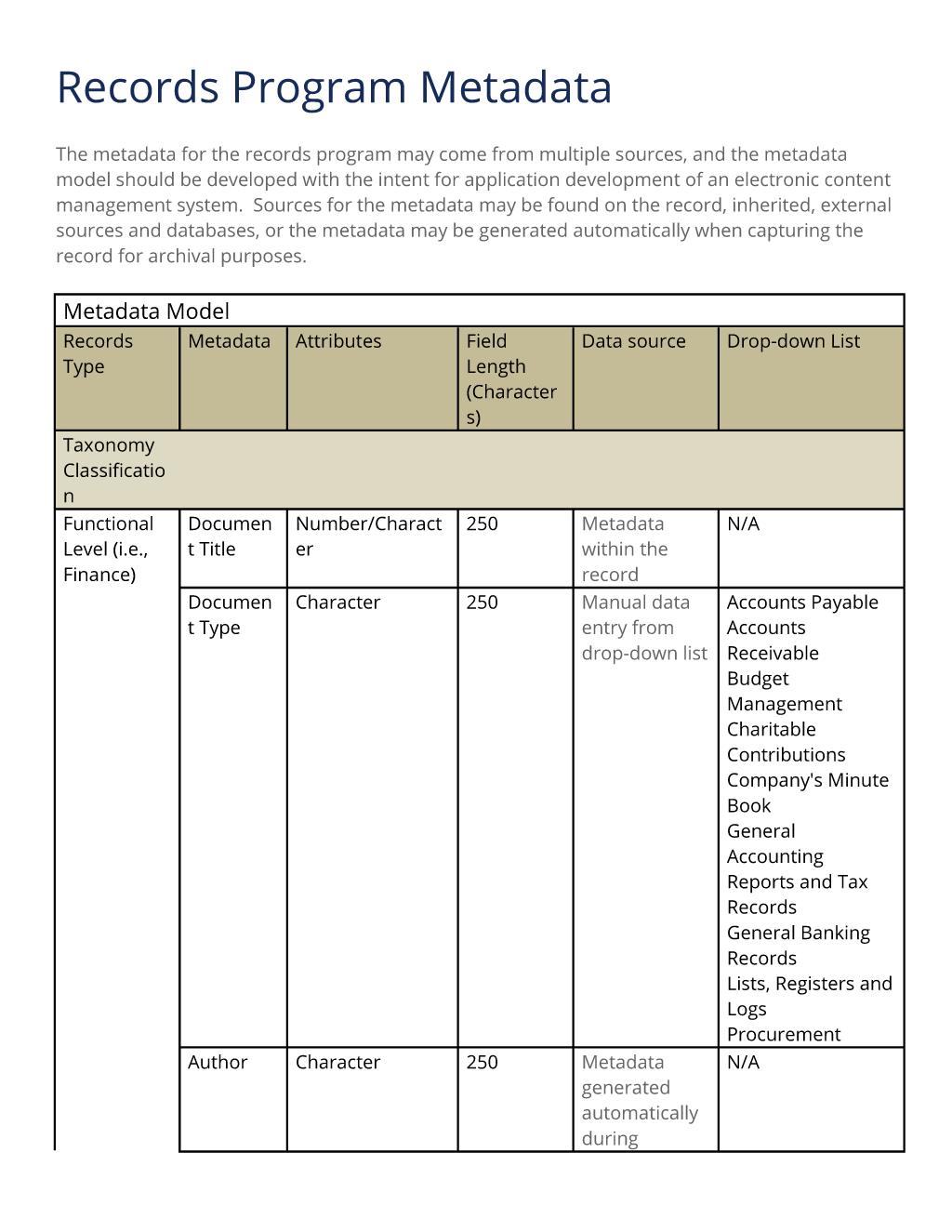 Records Management Metadata Model
