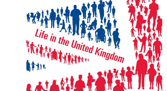 Imagini pentru life in uk