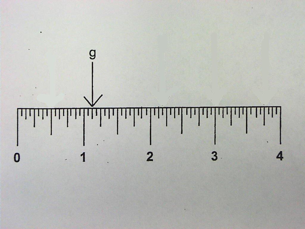 Ruler Measurement Geometry Review Quiz