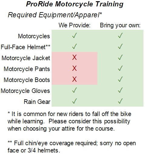 how to pass motorcycle skills test