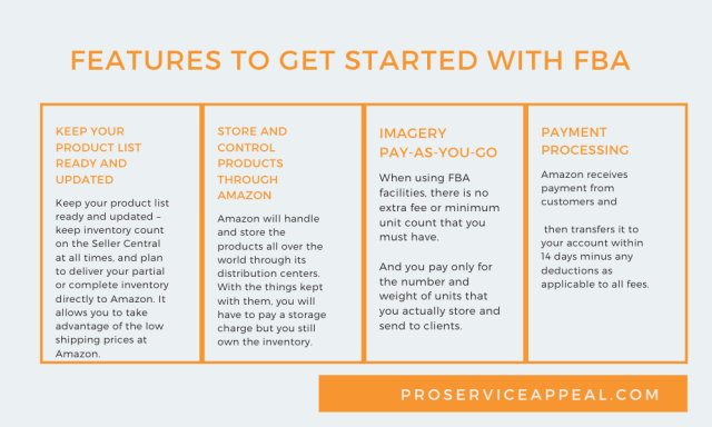 Features to get started with FBA