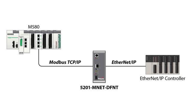Prosoft Modbus Card Compactlogix | Applydocoument co