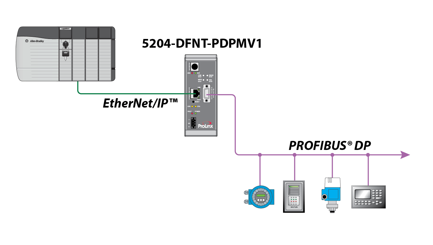 5204 DFNT PDPMV1 Schematic?resize\\\\\\\=665%2C377 j35a7 vtec wiring diagram,a \u2022 edmiracle co  at virtualis.co