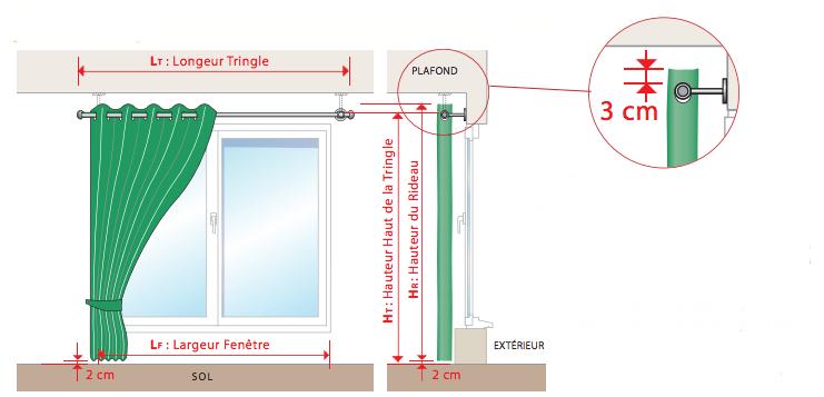 comment mesurer votre rideau avec