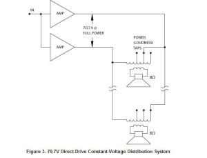 Church Soundguy: Understanding ConstantVoltage (