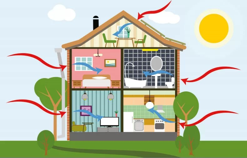increase home energy efficiency