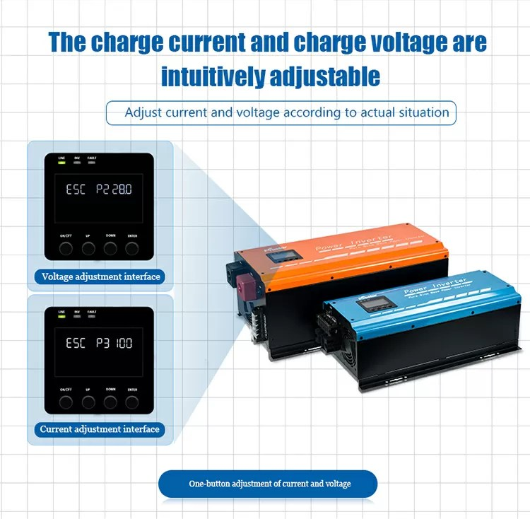 Power inverter setting charging current and voltage