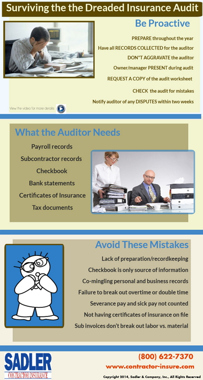 Surviving the dreaded insurance audit