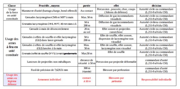 rapport-igpn-iggn-emeute-ma