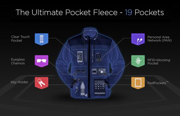 indiegogo-travel-jacket