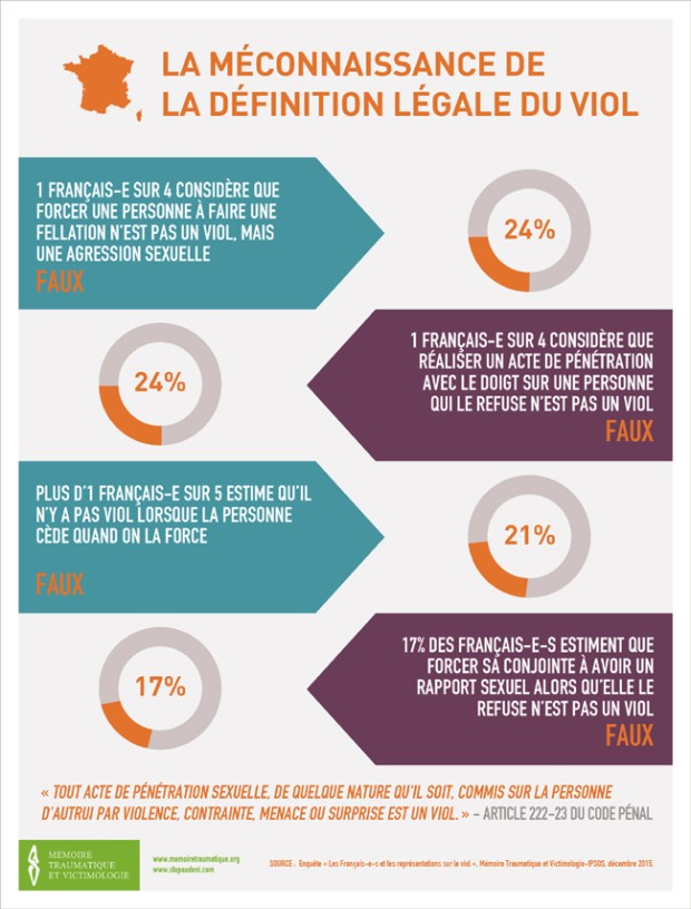 Infographie-5-MECONNAISSANCE-LOI