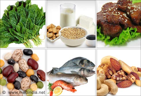 mest proteinrik mat