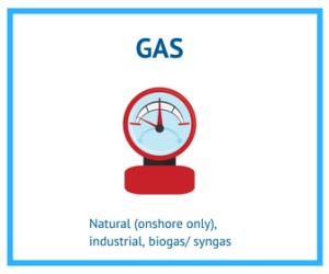 Discover our gas projects leads for suppliers of equipment and services in the energy sector