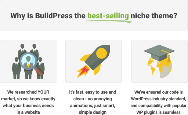 BuildPress reasons why it is best selling niche theme buildpress - buildpress top theme - BuildPress — Construction Business WP Theme v2.1.0 (2015-03-17)