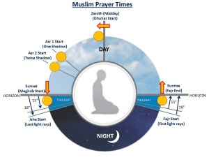 Prayer Times - Protoday247