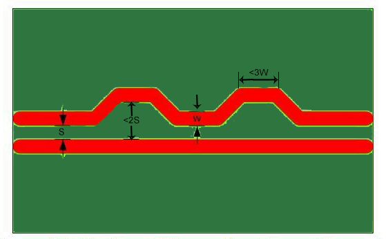 Differential Serpentine Trace