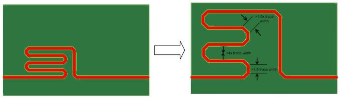 High-Speed Trace Minimum Distance
