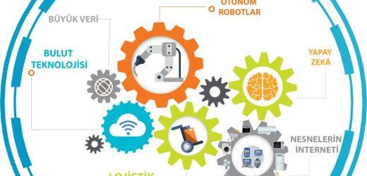 Endüstri 4.0 Gelişim Süreci