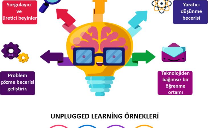 Unplugged Learning: Kodlama Eğitimine Bilgisayarsız Yaklaşım