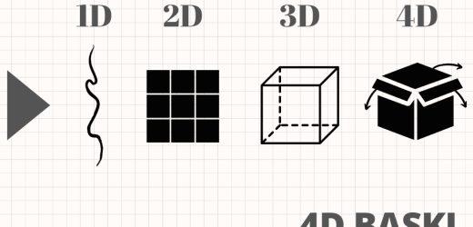 4D Baskı Nedir? 3D Baskı ile Arasındaki Farklar Nelerdir?