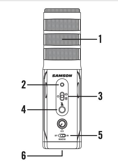 samson-satellite-diagram