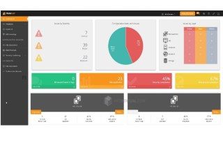 Runecast Analyzer first full Review