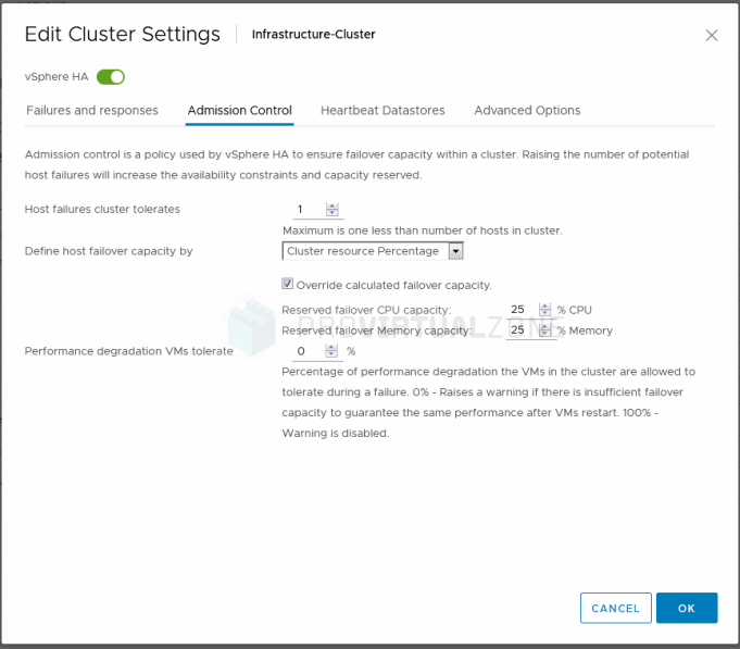 Insufficient resources to satisfy vSphere HA failover level on cluster