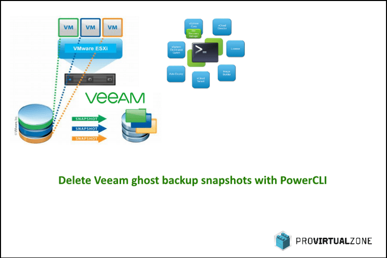 Delete Veeam ghost backup snapshots with PowerCLI > ProVirtualzone