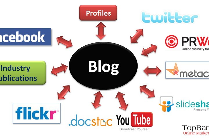 8 Top Tips to Promoting Your Blog through Social Media