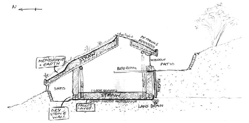 planos de casa de casa hobbit