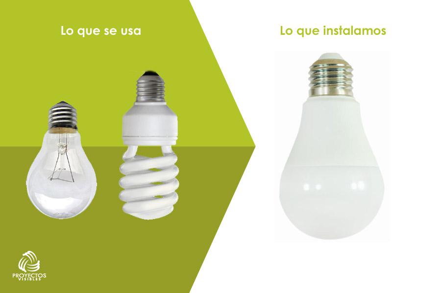 Producto bombilla led, productos de Iluminación LED