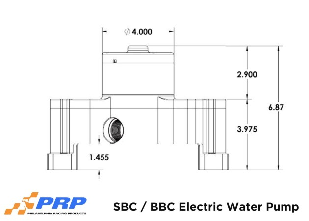 SBC / BBC Electric Water Pump Sizing Graphic Made By PRP Racing Products