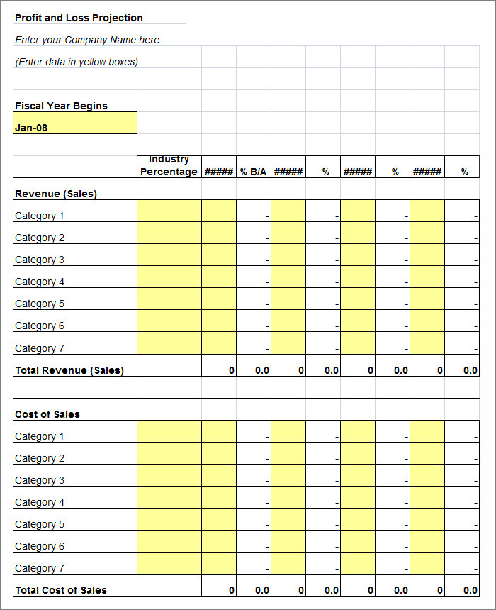 how to calculate profit and loss percentage in excel