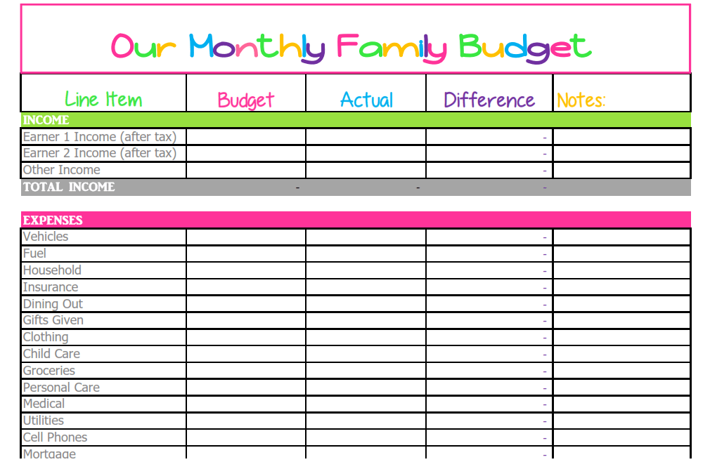 monthly budget spreadsheet template uk
