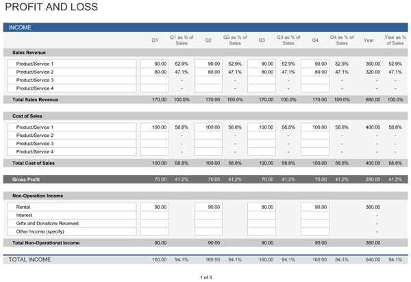profit loss spreadsheet template excel sample