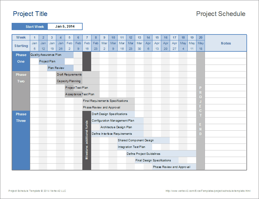project timeline template excel sample 1