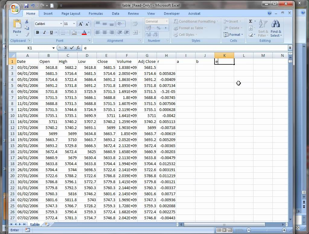 sales forecast excel sample 1